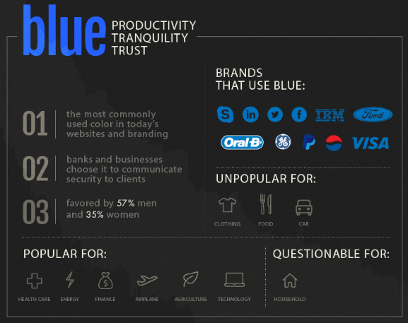 use-of-blue-in-design