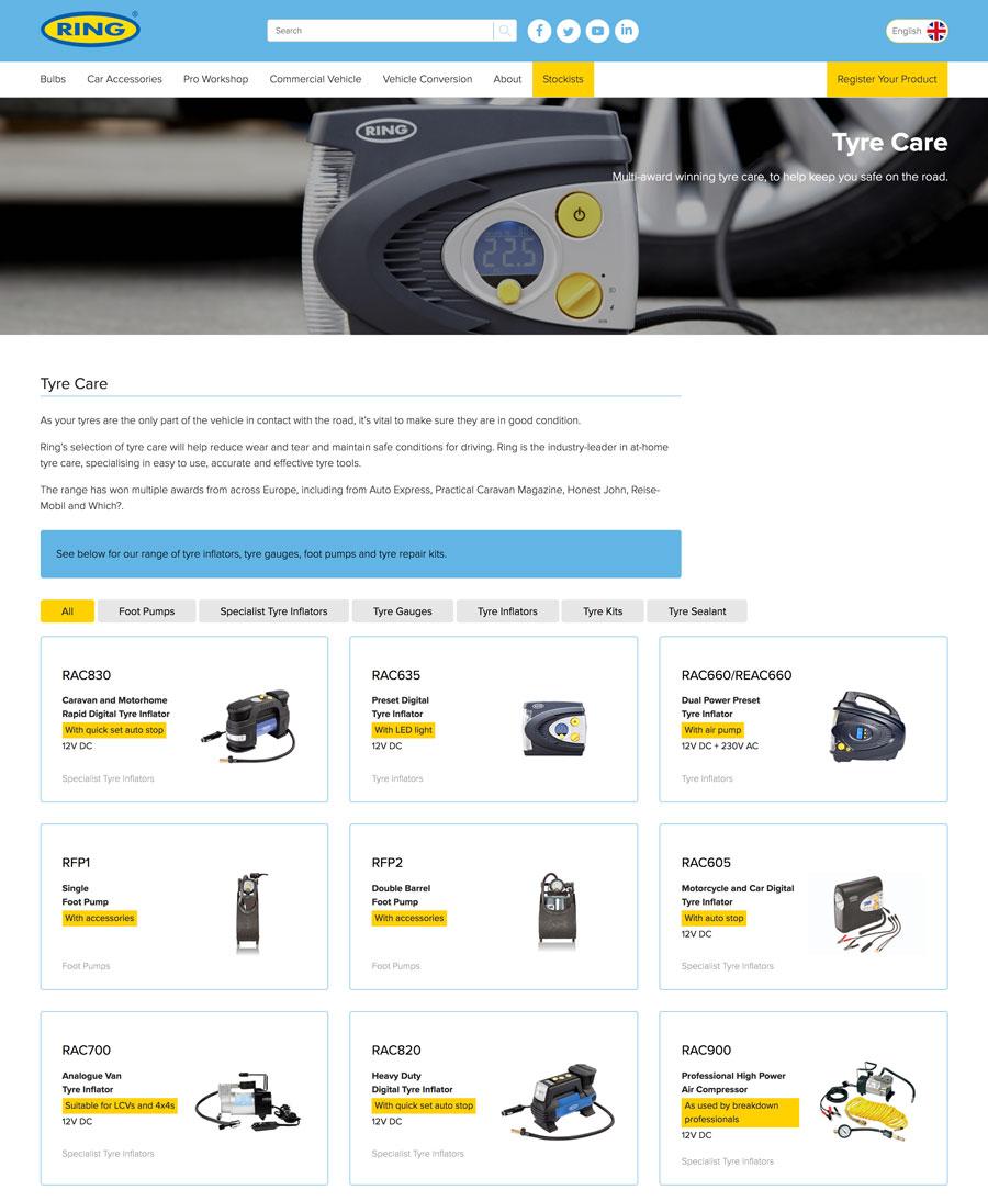 Ring Automotive website | Case Study |  Net Development